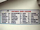 Distance Chart from Kausani