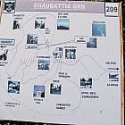 Chaubatia Garden Tourist Map